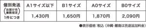 個別発送 1件につきA1サイズ以下1100円、B1サイズ1200円、A0サイズ1300円、B0サイズ1400円